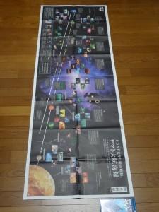 特大パノラマ新聞の大航海録の面